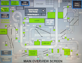 Automated Machine Overview Screen